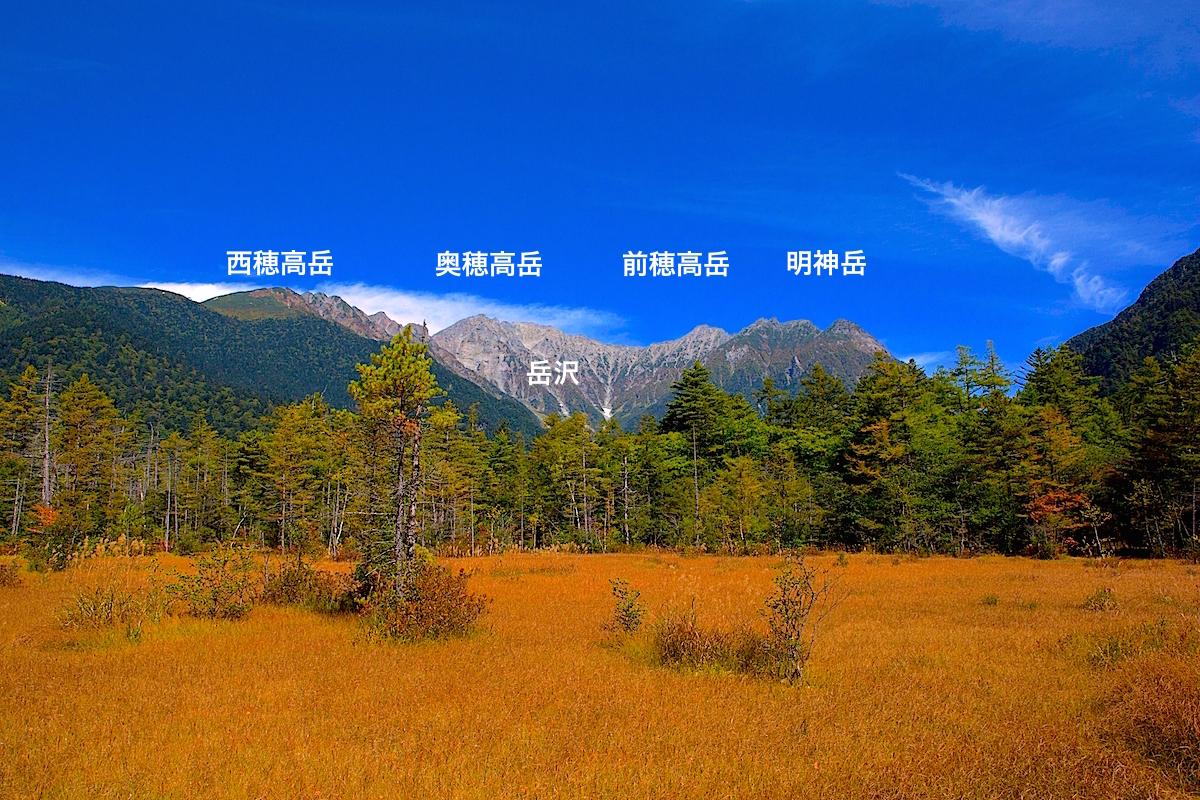 草紅葉も美しい田代湿原と穂高連峰
