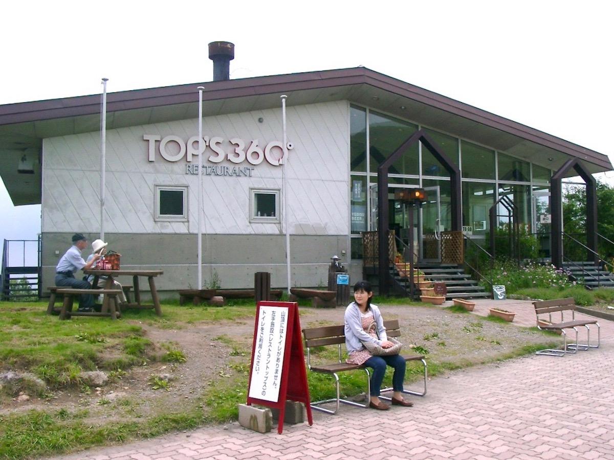TOP'S360°
